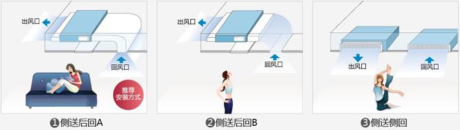 日立分体式中央空调机-客餐厅中央空调